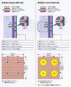 JKセライダー施工図1
